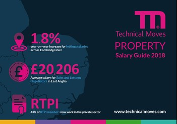 Property 2018 Salary Guide