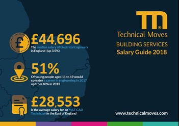 Building Services 2018 Salary Guide